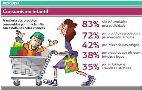 Consumismo%20infantil%20numeros